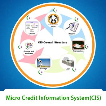 Boscosoft - Credit Information System
